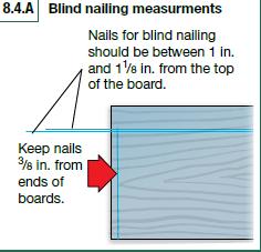 Fiber Cement Lap Siding 4 Tips For Proper Installation Vinylsidingzone Com